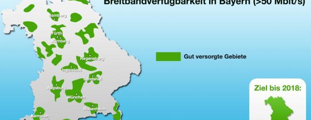 Schnelles Internet in Bayern: 500 Millionen Euro für den Ausbau