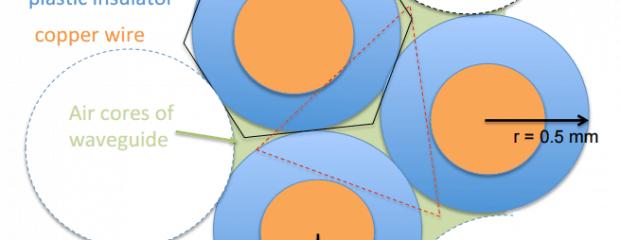 TDSL verspricht 1 Terabit/s schnelles Internet per Kupferkabel