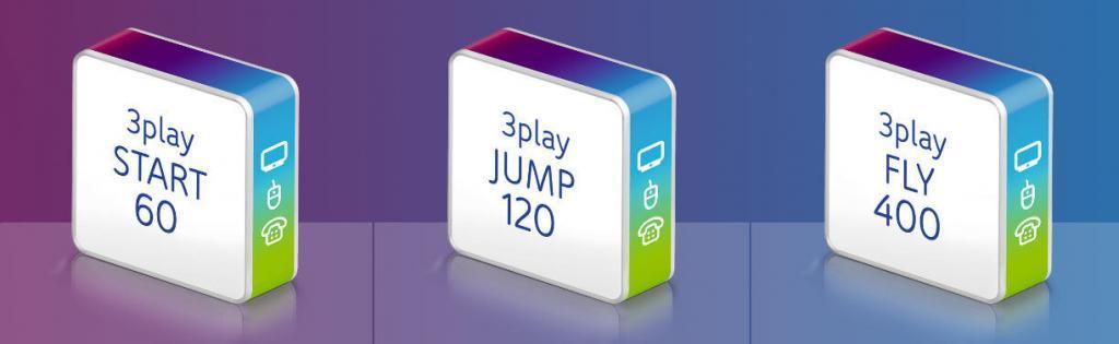 Unitymedia 3play Pakete