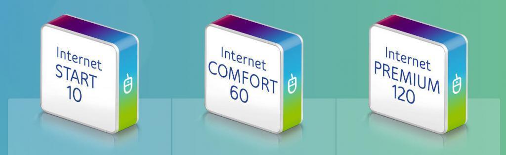 Unitymedia Internet-Pakete 2play