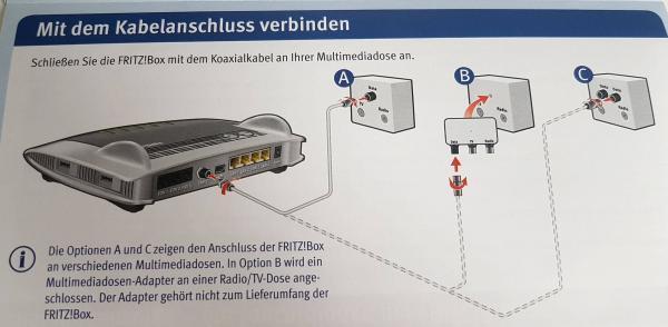 Fritzbox Kabelrouter am Kabelanschluss anschließen