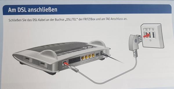 Fritzbox Schaubild: DSL anschließen