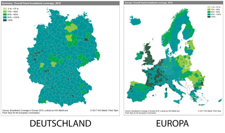 Breitbandverfügbarkeit - Deutschland und Europa 2016 im Vergleich