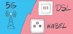 5G als Alternative zu DSL und Kabelinternet?