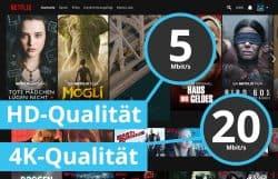 Netflix Internetgeschwindigkeit