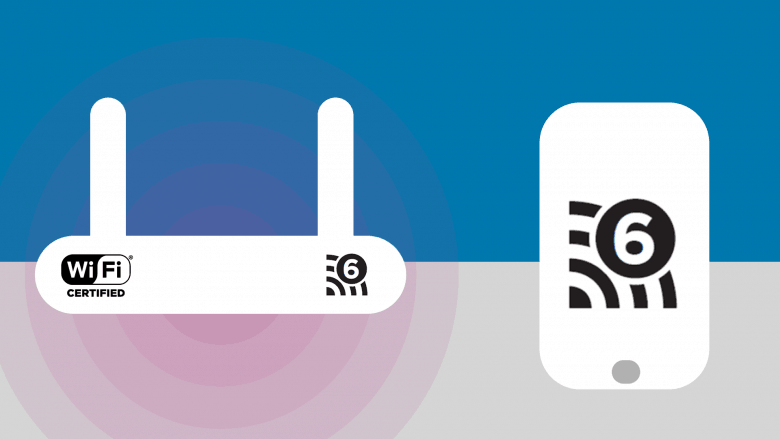 WiFi 6 - WLAN-Standard