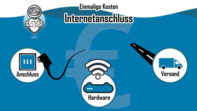 Einmalige Kosten für Internetanschluss im DSL-Vergleich