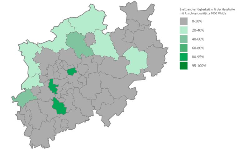 Breitbandverfügbarkeit mit 1000 Mbit/s in Nordrhein-Westfalen