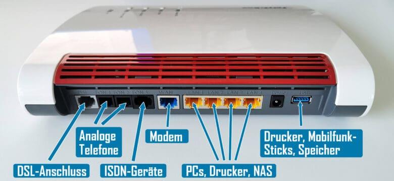 Router - Fritzbox-7590 Schnittstellen